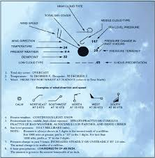 Aviation Weather Reporting Weather Charts And Aviation