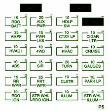fuse box chevrolet blazer instrument panel 1997 diagram ~ guide 2011 Wrx Fuse Box fuse box chevrolet blazer instrument panel 1997 diagram 2011 wrx fuse box location