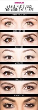 makeup shape eyebrows eyeliner tutorial and eyebrow makeup dymerfo image collections