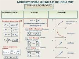 тест по молекулярной физике с ответами Контрольная работа на тему молекулярная физика термодинамика с ответами