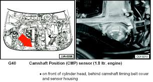 Where is the camshaft located in a 2001 Volkswagen Passat 1..8t ...