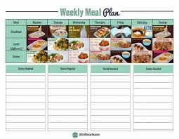Free Low Carb Meal Plan Ditch The Carbs