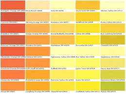 Shades Of Yellow Paint For Cars Colours Blended Vertical