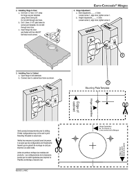 Kitchen Cabinet Hinge Jig Luxury Delighted Jig Template Ideas