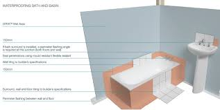wet area waterproofing bath and basin