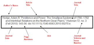 how to cite your sources step 6 cite your sources the research process wolfgram