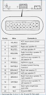 2002 honda odyssey radio wiring wiring diagram 2002 honda civic lx radio wiring diagram wiring library u2022 dnbnor co 2002 honda odyssey codes 2002 honda odyssey radio wiring
