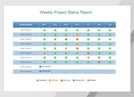 report template for word weekly project status report template powerpoint weekly status