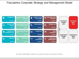 Microsoft Corporate Strategy Fiaccabrino Corporate Strategy And Management Model Ppt