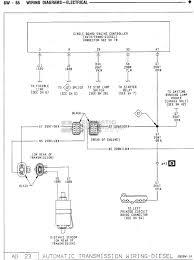 39 recent 1986 monte carlo wiring diagram myrawalakot 2003 monte carlo fuse box diagram 1986 monte carlo wiring diagram inspirational dodge w150 wiring diagram wiring harness wiring diagram wiring of