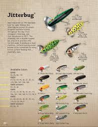 Arbogast Jitterbug 2017 Color Chart Vintage Hunting