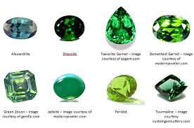 Emerald Gem Color Chart Pantones 2013 Color Of The Year Emerald Green