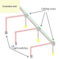 wiring a house light wiring image wiring diagram wiring diagram house lights jodebal com on wiring a house light