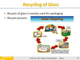 Glass Industry Process Flow Chart Silica Sand And Glass Industry