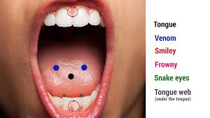 Name And Location Of Oral Piercings