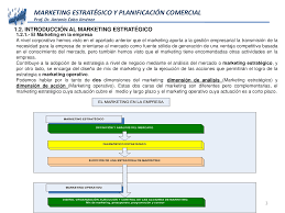 Planificacion De Marketing Tema 1 Marketing Estrategico Y Planificacion Comercial