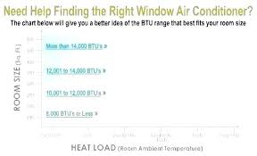 Window Air Conditioner Sizing Chart Btu Air Conditioning Room Size Greenideal Co