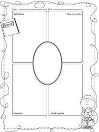 Frayer Model Worksheet Printable Science Themed Frayer Model Worksheets Creative Writing