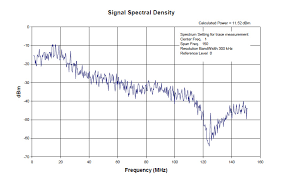 Freq Range Chart Why Not Test At The Frequency Of The Ethernet Signal