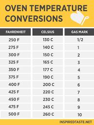 oven temperature conversion chart fahrenheit celsius and gas mark