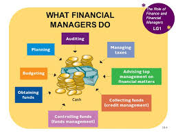 Whats Finance The Role Of Finance And Financial Managers
