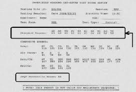 Asvab Score Chart Army How To Find Your Asvab Scores Online How To Find Your
