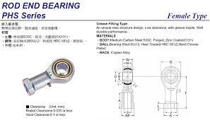 Rod End Size Chart Phs Series Female Type Struening Bearings Co Ltd