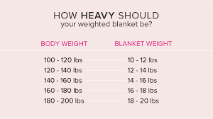 Gravity Blanket Size Chart Pick The Perfect Size Weighted Blanket With This Guide
