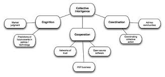 Inductive Reasoning   Wikipedia   Critical Thinking and Great Philosophical  Minds   Pinterest