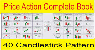 Complete Price Action 40 Candlestick Pattern Book Tani Forex