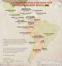 the best film of each latin american country according to imdb la mejor pelatildeshycula de cada paatildeshys latinoamericano segatildeordmn imdb