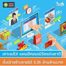 รัฐบาลไทย-ข่าวทำเนียบรัฐบาล-เคาะแผน E-commerce ชาติ ตั้งเป้า 5.35 ล้านล้าน