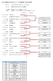 日本 ソフト ボール 機構