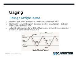 The Basics Of Thread Rolling