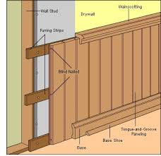 Small Picture Best 25 Panel walls ideas only on Pinterest Wood panel walls