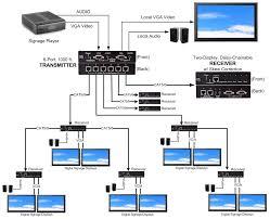 cat 6 jack wiring cat automotive wiring diagrams video vga to cat5 diagram cat jack wiring video vga to cat5 diagram