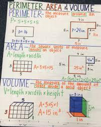 Perimeter Area And Volume Anchor Chart Math Charts Math
