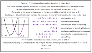 below are snapshots of an applet which will show examples of solving monic quadratic equations by translating horizontally after getting used to this