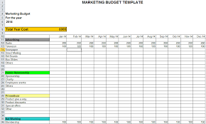 cost forecasting template marketing budget template in excel