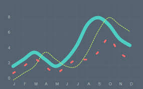 Chart Animation Css Pin On Effects Inspiration