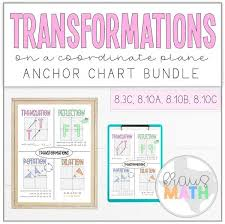Texas 8th Grade Math Chart Transformations Anchor Chart 8th Grade Math Geometry