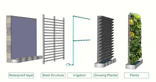 Vertical garden systems green wall Modules vertical garden pots and  Planters green vertical wall system Plastic