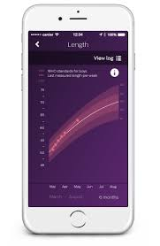 Ugrow Baby Development Tracker | Philips