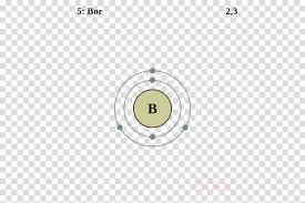 boron atom clipart atom bohr model electron