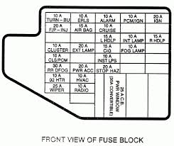 2000 Chevy Cavalier Fuse Box. 2000. Wiring Diagrams Instruction