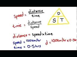 Speed Vs Velocity Is Speed The Same As Velocity Math Whats The Difference