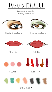 1920s eye makeup photos 65 for the 1920 s we re aware that cern s were por mascara was a sure