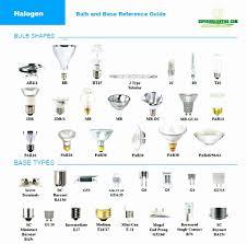 ceiling fan bulb size