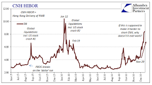 Reflation And Speculators The Phantoms Of 2016 Investing Com