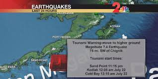 Tsunami warning system — a tsunami warning system is a system to detect tsunamis and issue warnings to prevent loss of life and property. Tsunami Warnings In Alaska Canceled After State Hit With 7 8 Earthquake